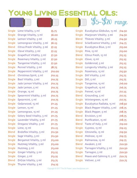 printable young living oil recipes printable 5 20 yleos the oil posse