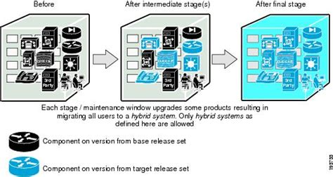 system installation and upgrade manual for contact center