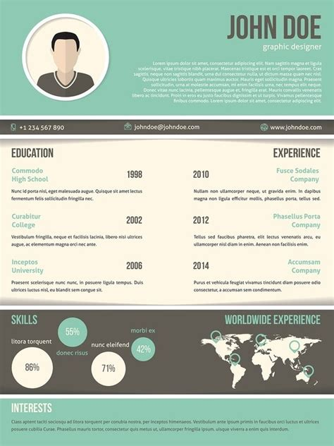 Visual Resume by What Is The Best Free Tool To Create Visual Resumes