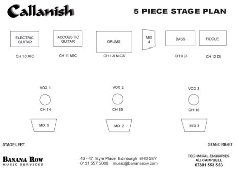 stage plan template exle stage plan callanish band scotland uk