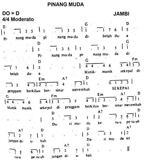 lagu lagu daerah indonesia dan penciptanya lagu lagu daerah bserta tempat asalnya lagu lagu daerah