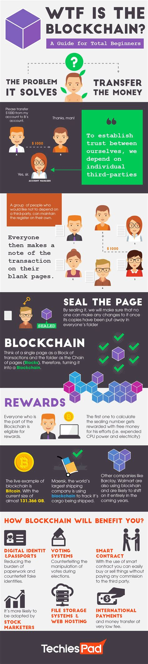 cryptocurrencies an essential beginner s guide to blockchain technology cryptocurrency investing mastering bitcoin basics including mining trading and some info on programming books an ultimate beginner s guide to blockchain infographic