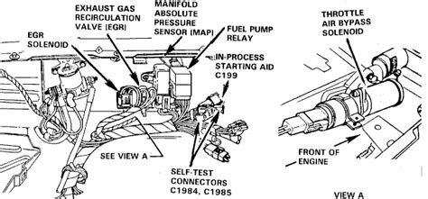 enchanting 1990 gmc wiring diagram images best image wire kinkajo us enchanting 1990 ford bronco ii wiring diagram photos image 1987 image wingsioskins