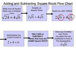 adding and subtracting square roots ppt video online