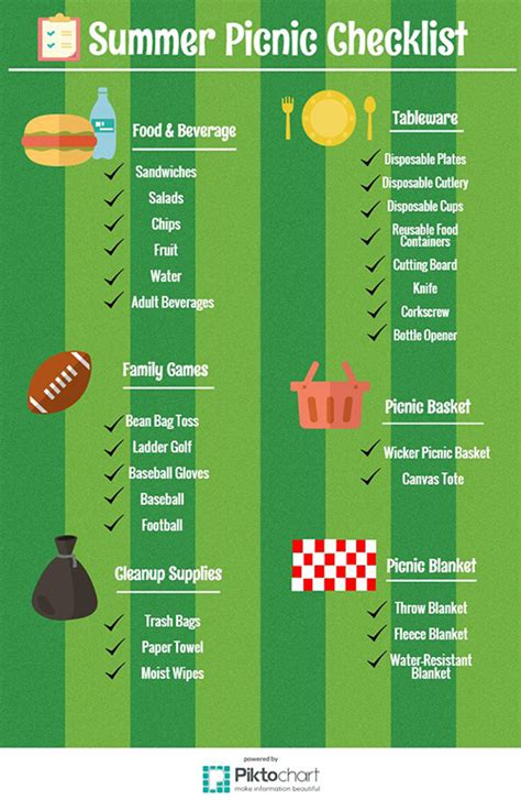 Checklist Of Things You Need For A Picnic by Picnic Packing Essentials Blain S Farm Fleet