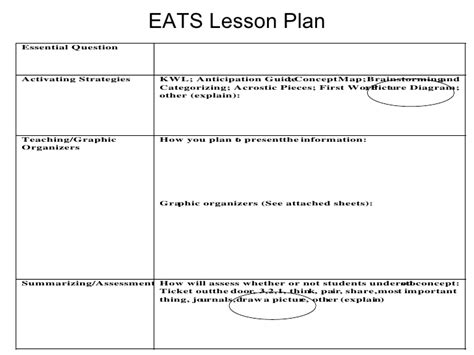 eats lesson plan template learningfocused