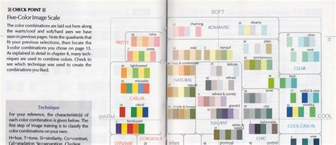 color from image your friendly guide to colors in data visualisation 183