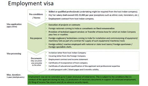 Employment Letter For Russian Visa how obtain russian visa the best free home design idea inspiration