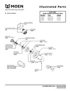 Price Pfister Single Handle Kitchen Faucet Repair moen shower faucet diagram website of xuqaicon