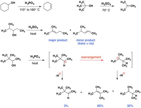 hydration reactions organic chemistry 10 4 elimination reactions of alcohols dehydration