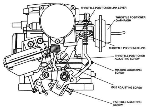 Water Kijang Grand Kijang 7k Aisin repair guides adjustments carburetor autozone