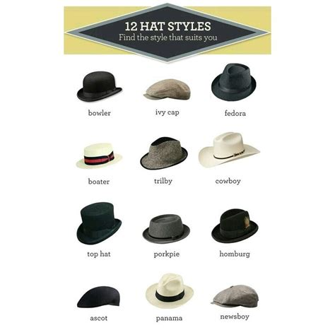 5 Hat Styles Which Will You Rock by 27 Best Images About Portuguese Dandys On Hat