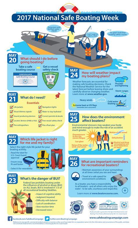 national safe boating week 2017 national safe boating infographic dbwmediakitonline