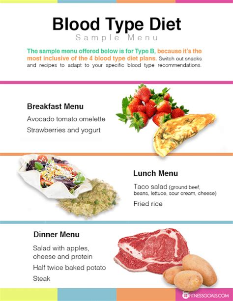 6 Types Of Diet Which Ones Right For You by Blood Type Diet Eat Right For Your Type Feel Better Now