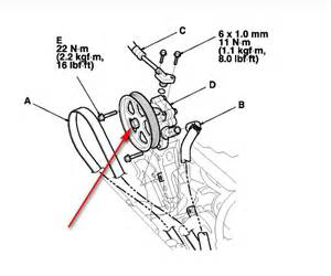 Acura Tl Power Steering Noise Acura Power Steering Pulley Need A Bolt Noise