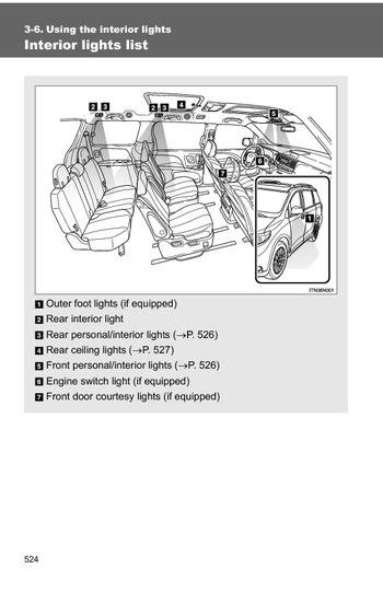 car service manuals pdf 2006 toyota sienna interior lighting 2011 toyota sienna using the interior lights pdf manual 6 pages
