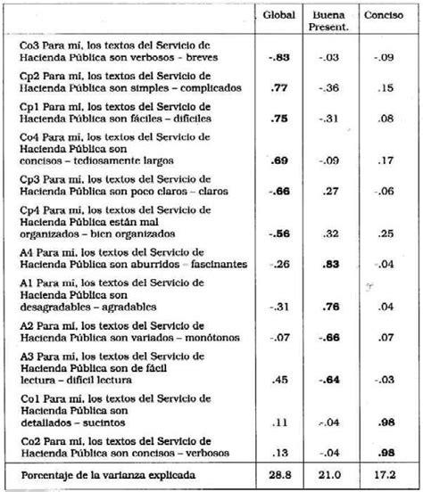 textos legales y reglamentos servicio de impuestos internos en torno a la soluci 243 n del problema de orwell en la