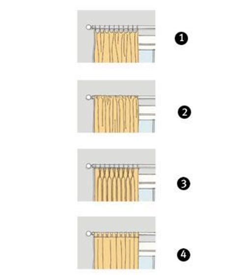 common curtain lengths the 25 best ideas about curtain length on pinterest