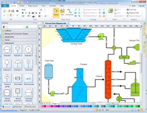 process flow diagram maker process flow diagram electrical plan solutions