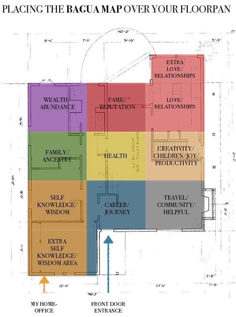 bagua floor plan how do i align the bagua map over my floorplan and why