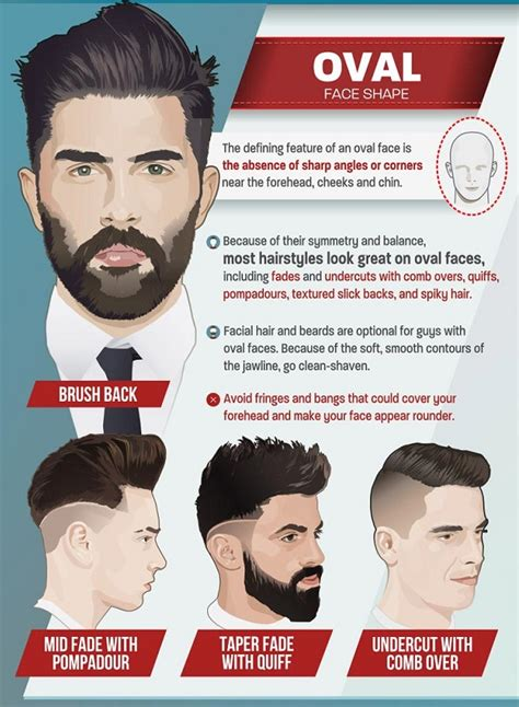 mens haircuts guide infographic the ultimate guide to the best haircuts for
