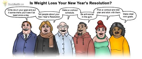 weight loss news is weight loss your new year s resolution nutrition