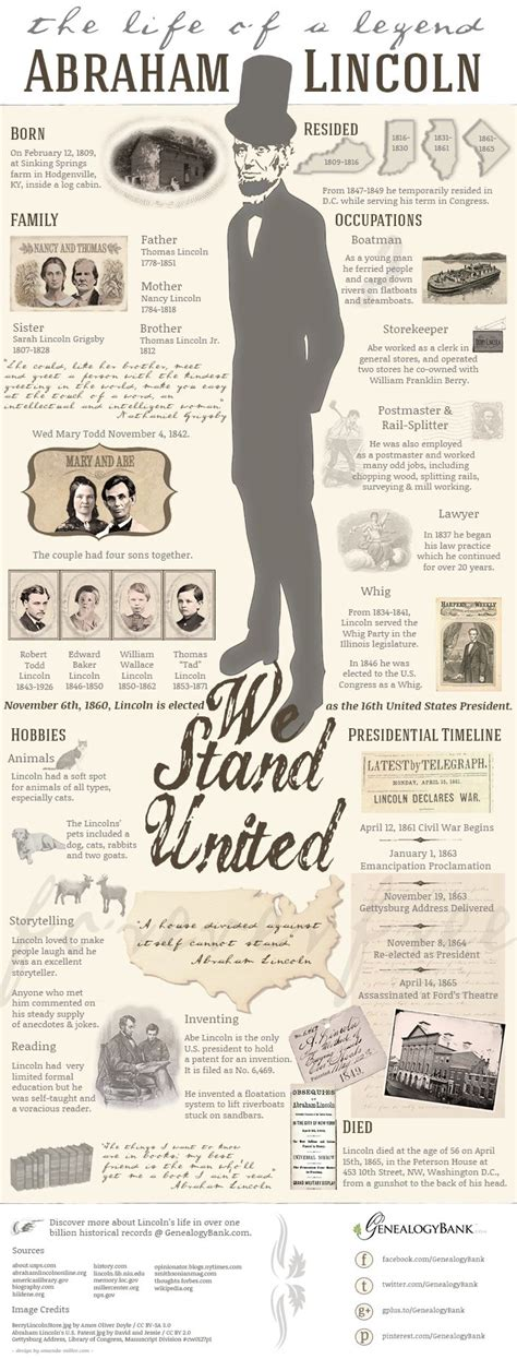 biography of abraham lincoln worksheet 1000 ideas about abraham lincoln presidency on pinterest