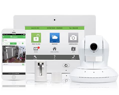 best home security systems of 2017