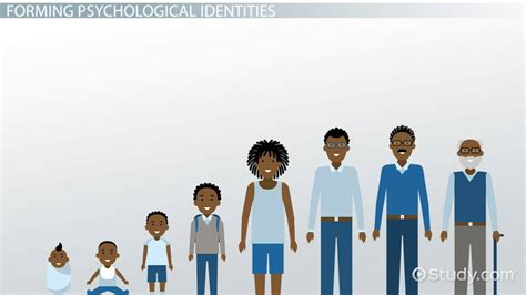 group biography definition erikson s stages of psychosocial development theory