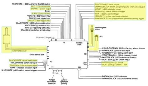 scytek remote start wiring diagram wiring wiring diagram