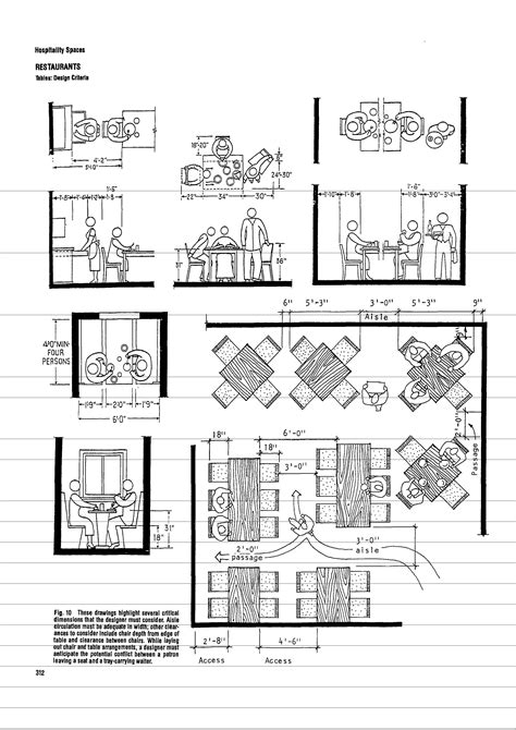 cafe design guidelines types and sizes of table arrangements iremozn cafe