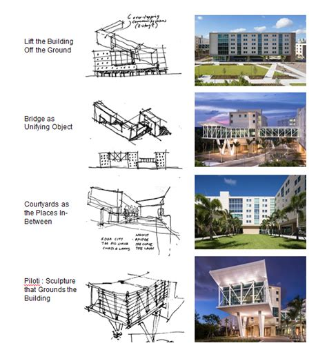 design concept international florida international university parkview student housing
