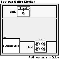 galley kitchen dimensions bespoke and fitted kitchens kitchen styles installation