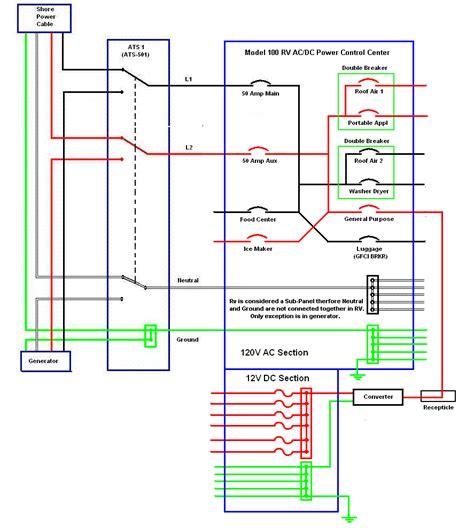 springdale rv wiring diagram wiring diagrams wiring