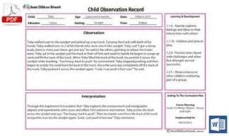 Anecdotal Template by Child Obs Anecdotal Record Template Aussie Childcare Network