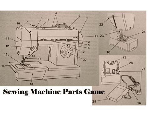 swing machine parts sewing machine parts game