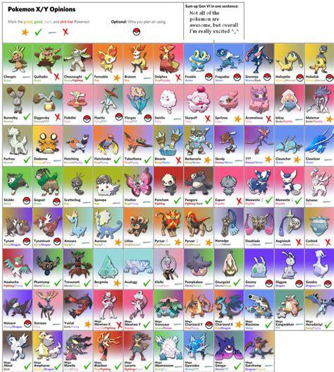 Pokemon Xy Meme - pokemon xy opinion meme by dejoth on deviantart