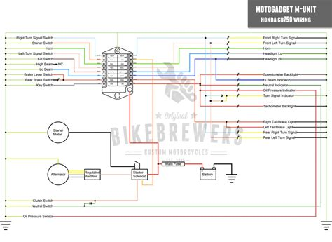 bmw r100rs wiring diagram golf cart diagrams wiring