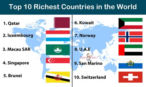 top 10 richest countries in the world by 2016 imf report