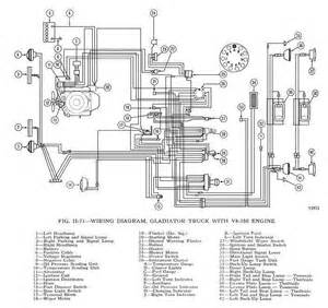 found 69 71 wiring diagram for jeep truck and wagoneer international size jeep association