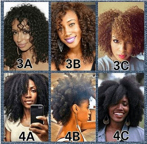 why is black hair so different the best methods to determine your hair type texture