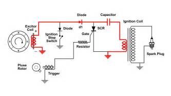 Ignition System Parts Functions Cdi Capacitor Discharge Ignition Circuit Demo