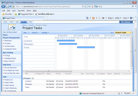 a simple approach to collaborative project management using sharepoint