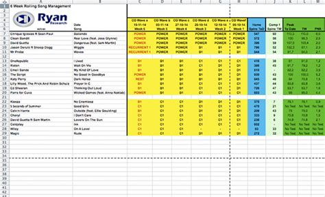 radio station schedule template stephen research on reliable radio research