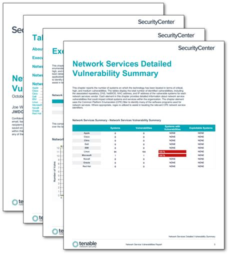 network security report template network service vulnerability report sc report template