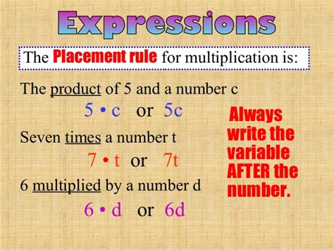 pattern expression definition write a rule in words and as an algebraic expression