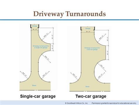 Dimensions Of Two Car Garage New Construction Driveway Layout Design Advice Needed