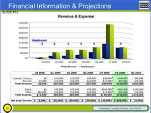 best photos of sample revenue projection sales revenue