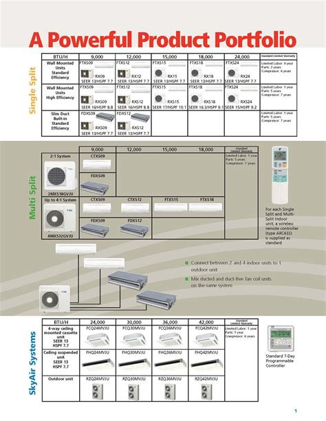 wiring diagram ac cassette k grayengineeringeducation