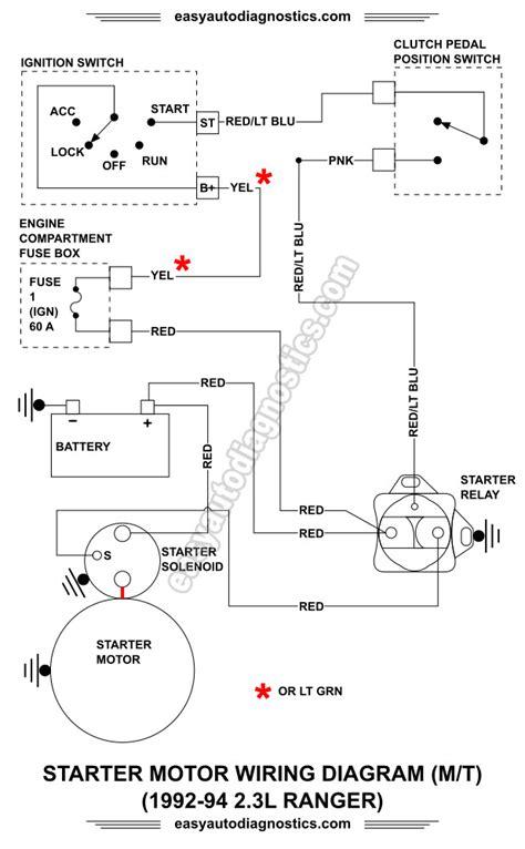 1994 ford ranger wiring diagram part 2 1992 1994 2 3l ford ranger starter motor circuit